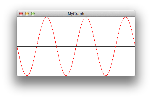 MyGraph-q4.png