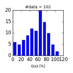 AProg2016-Quiz0202.png