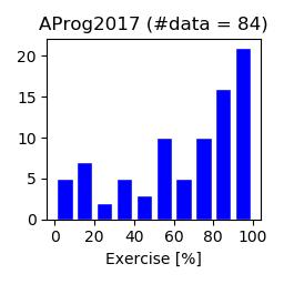 AProg2017-Exer0203.png