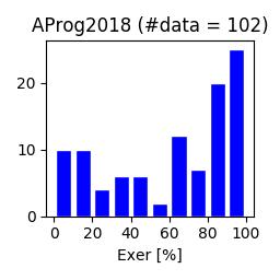 AProg2018-Exer1203.png