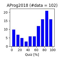 AProg2018-Quiz1203.png