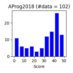 AProg2018-Zenhan1203.png