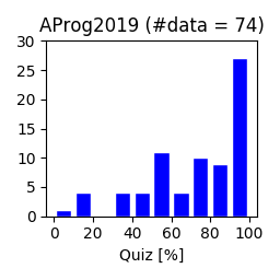AProg2019-quiz1115.png