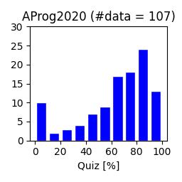AProg2020-quiz.png