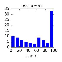 FIP2016-Quiz.png