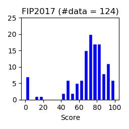 FIP2017-Final.png