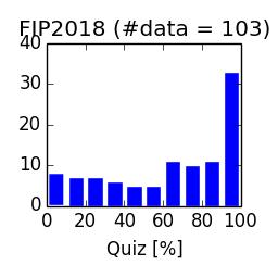 FIP2018-Quiz.png