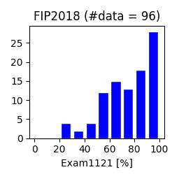 FIP2018-exam1121.png