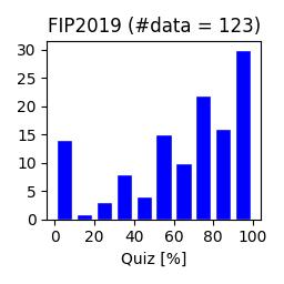 FIP2019-Quiz.png