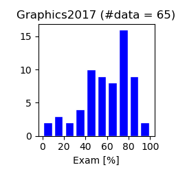Graphics2017-exam.png