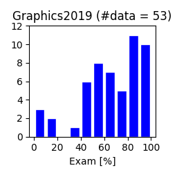 Graphics2019-exam.png