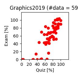 Graphics2019-quiz-exam.png
