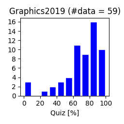 Graphics2019-quiz.png