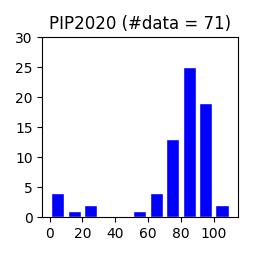 PIP2020-final.png